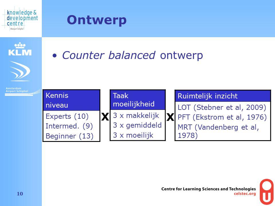 Amsterdam Airport Schiphol 10 Ontwerp Counter balanced ontwerp Kennis niveau Experts (10) Intermed. (9) Beginner (13) Taak moeilijkheid 3 x makkelijk