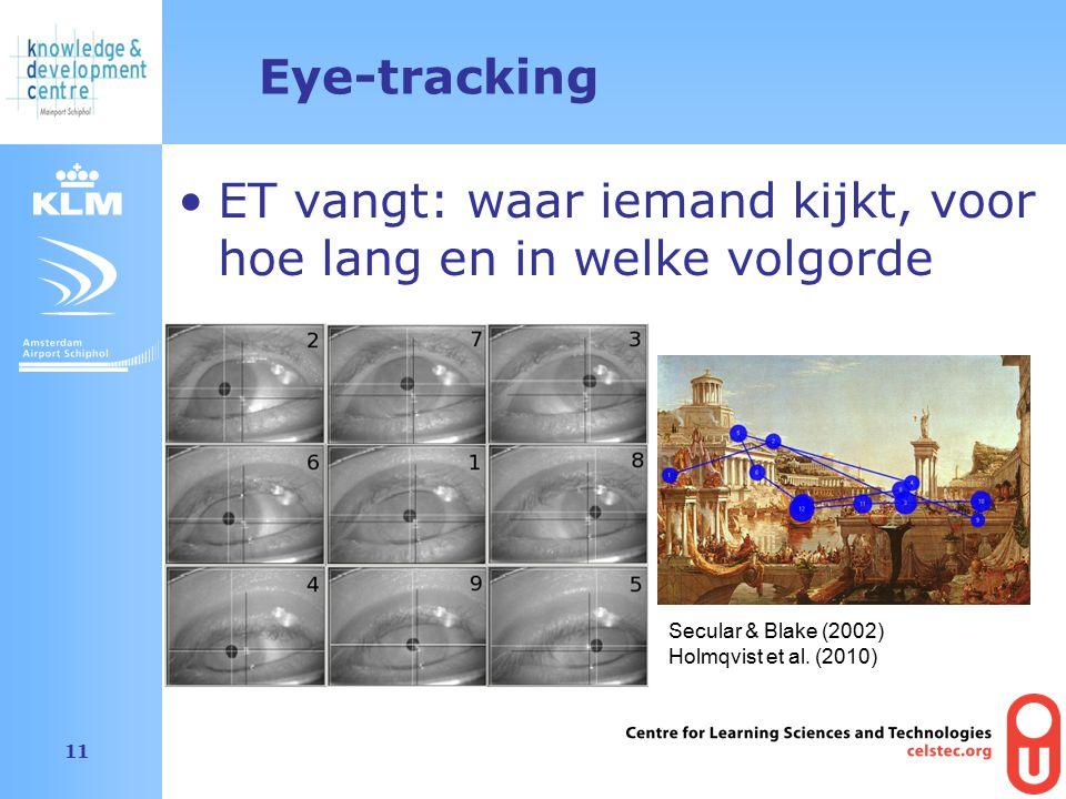 Amsterdam Airport Schiphol 11 Eye-tracking ET vangt: waar iemand kijkt, voor hoe lang en in welke volgorde Secular & Blake (2002) Holmqvist et al.