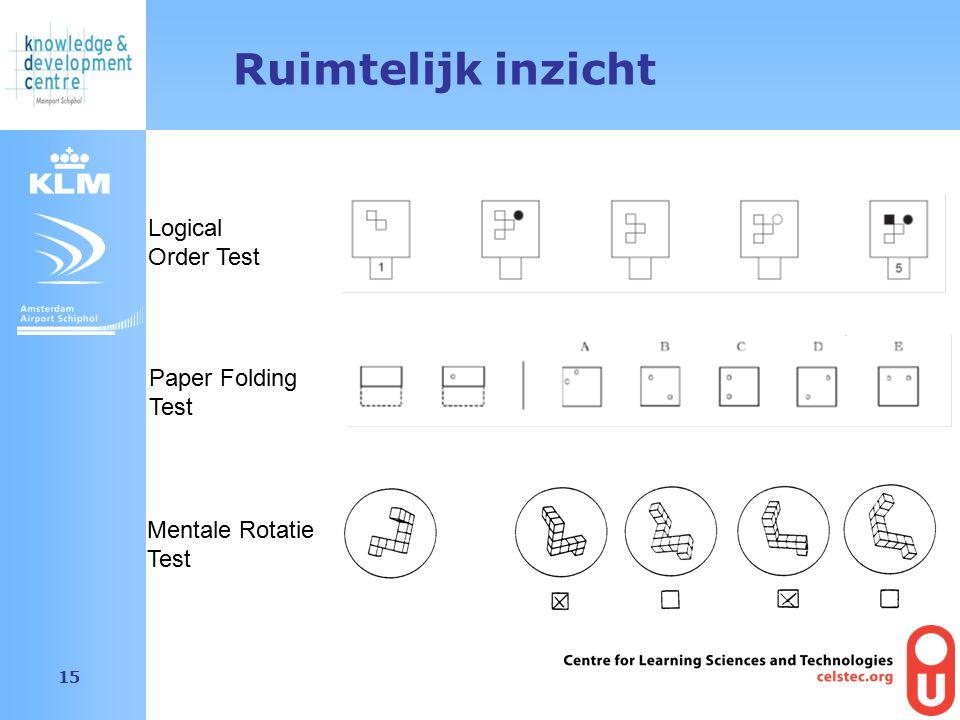 Amsterdam Airport Schiphol 15 Ruimtelijk inzicht Paper Folding Test Mentale Rotatie Test Logical Order Test