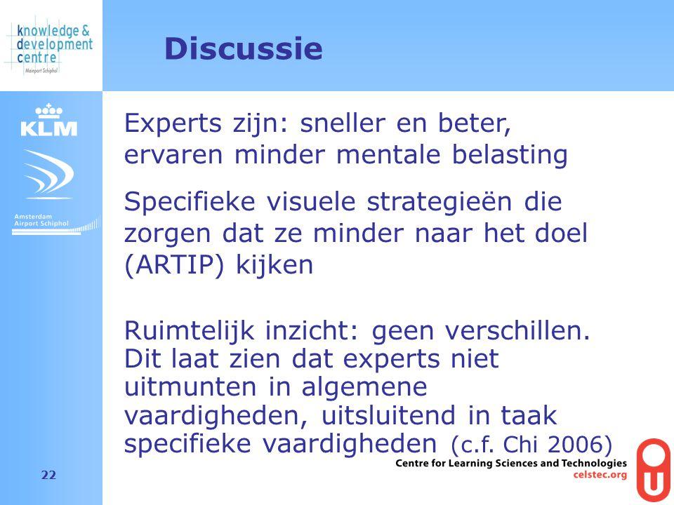 Amsterdam Airport Schiphol 22 Discussie Experts zijn: sneller en beter, ervaren minder mentale belasting Specifieke visuele strategieën die zorgen dat ze minder naar het doel (ARTIP) kijken Ruimtelijk inzicht: geen verschillen.