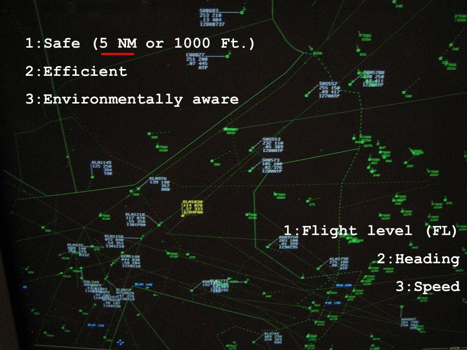 Amsterdam Airport Schiphol 14 Hoe meet je (meta-) cognitieve processen.