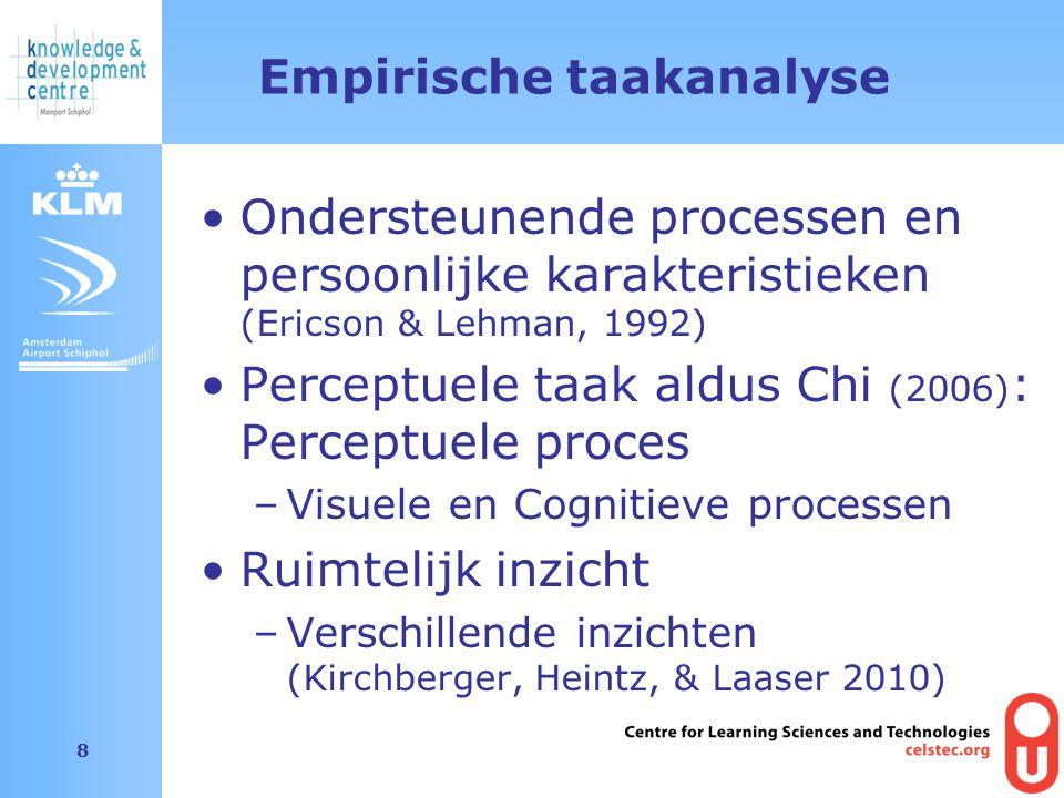Amsterdam Airport Schiphol 8 Empirische taakanalyse Ondersteunende processen en persoonlijke karakteristieken (Ericson & Lehman, 1992) Perceptuele taak aldus Chi (2006) : Perceptuele proces –Visuele en Cognitieve processen Ruimtelijk inzicht –Verschillende inzichten (Kirchberger, Heintz, & Laaser 2010)