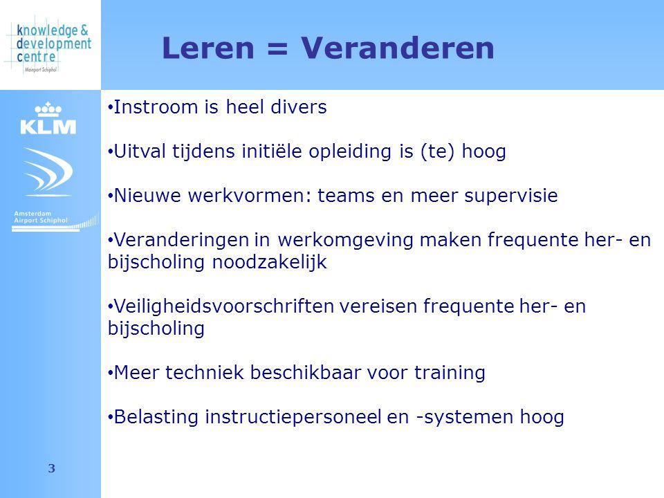 Amsterdam Airport Schiphol 3 Leren = Veranderen Instroom is heel divers Uitval tijdens initiële opleiding is (te) hoog Nieuwe werkvormen: teams en mee