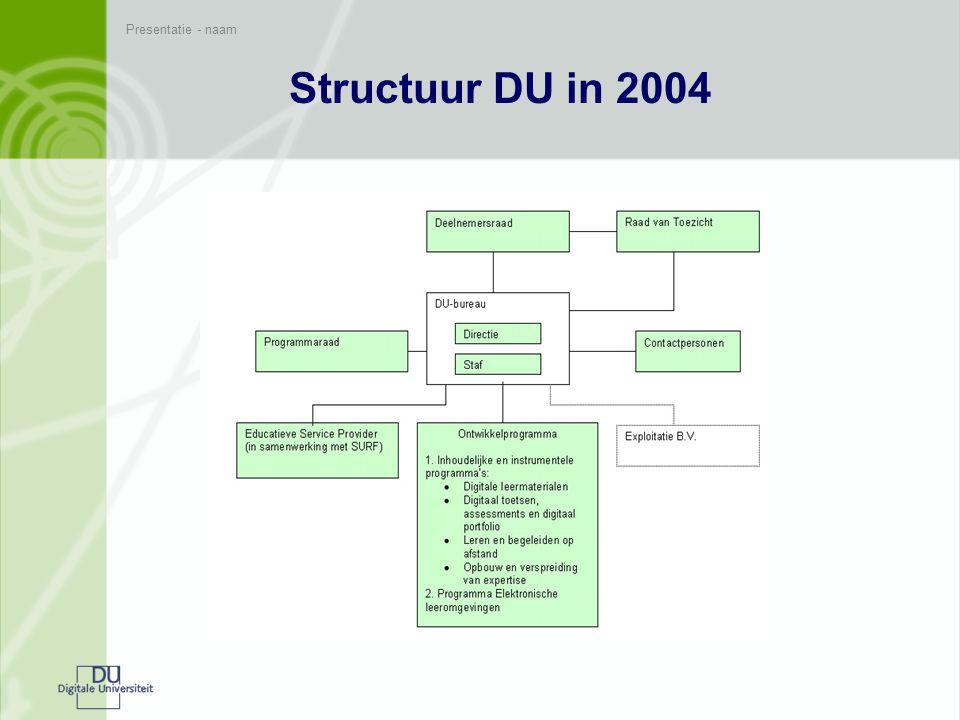 Presentatie - naam Structuur DU in 2004