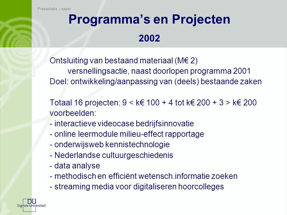 Presentatie - naam Programma's en Projecten 2002 Ontsluiting van bestaand materiaal (M€ 2) versnellingsactie, naast doorlopen programma 2001 Doel: ontwikkeling/aanpassing van (deels) bestaande zaken Totaal 16 projecten: 9 k€ 200 voorbeelden: - interactieve videocase bedrijfsinnovatie - online leermodule milieu-effect rapportage - onderwijsweb kennistechnologie - Nederlandse cultuurgeschiedenis - data analyse - methodisch en efficiënt wetensch.informatie zoeken - streaming media voor digitaliseren hoorcolleges