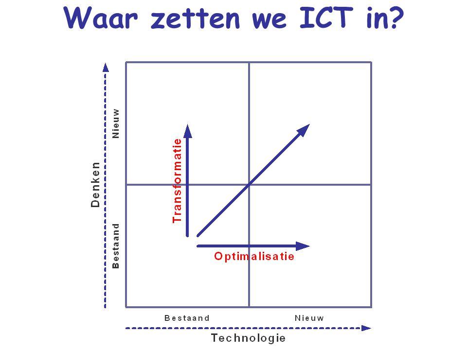 Waar zetten we ICT in?
