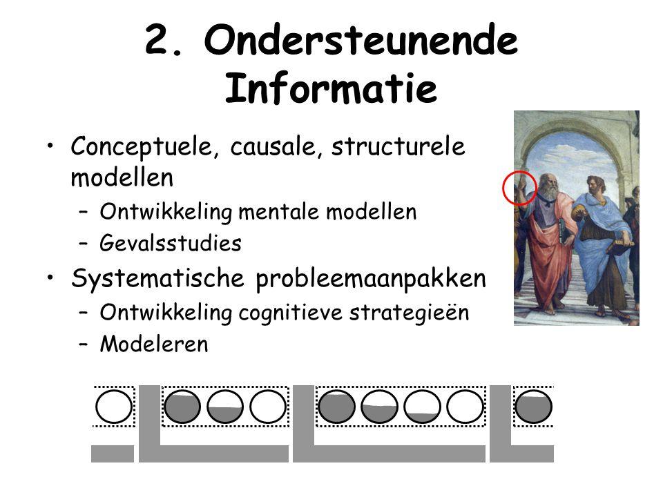 Conceptuele, causale, structurele modellen –Ontwikkeling mentale modellen –Gevalsstudies Systematische probleemaanpakken –Ontwikkeling cognitieve stra