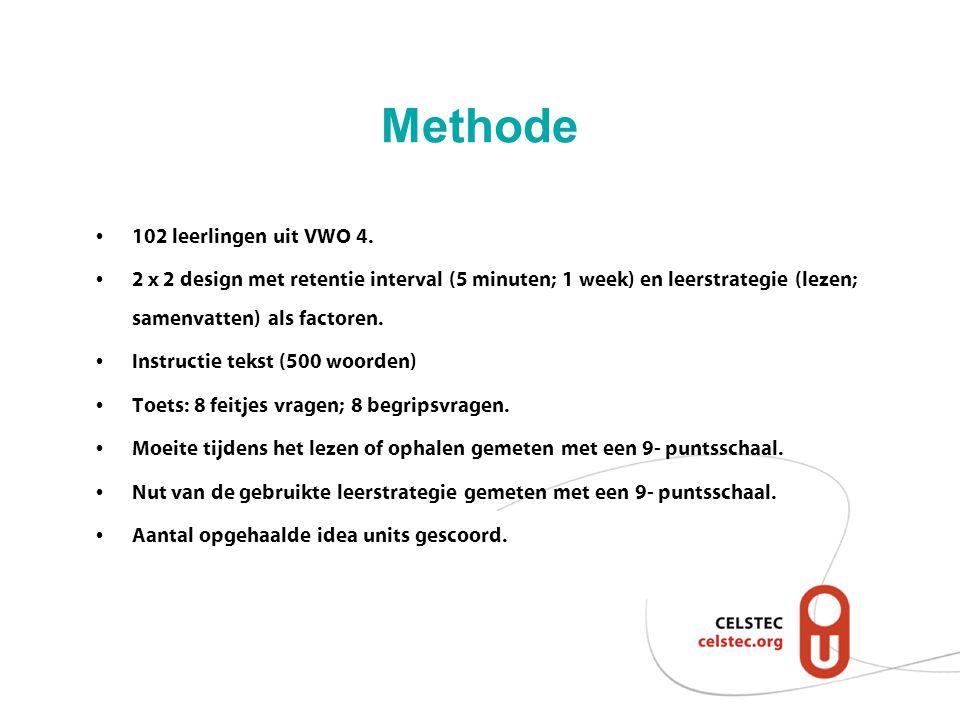 Methode 102 leerlingen uit VWO 4. 2 x 2 design met retentie interval (5 minuten; 1 week) en leerstrategie (lezen; samenvatten) als factoren. Instructi