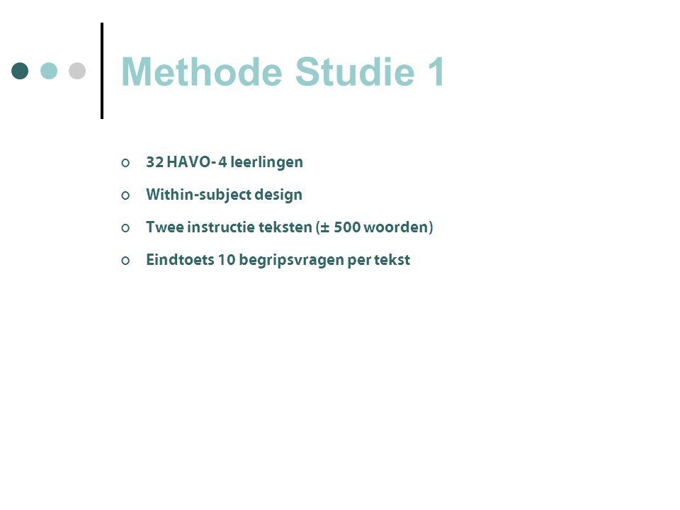 Methode Studie 1 32 HAVO- 4 leerlingen Within-subject design Twee instructie teksten (± 500 woorden) Eindtoets 10 begripsvragen per tekst