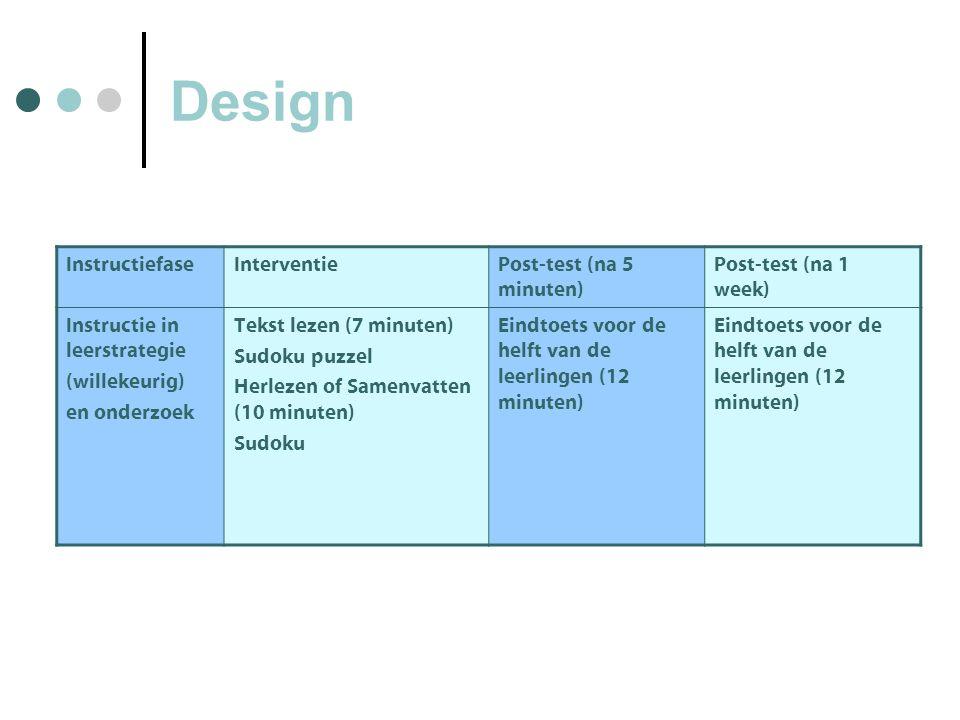 Design InstructiefaseInterventiePost-test (na 5 minuten) Post-test (na 1 week) Instructie in leerstrategie (willekeurig) en onderzoek Tekst lezen (7 minuten) Sudoku puzzel Herlezen of Samenvatten (10 minuten) Sudoku Eindtoets voor de helft van de leerlingen (12 minuten)