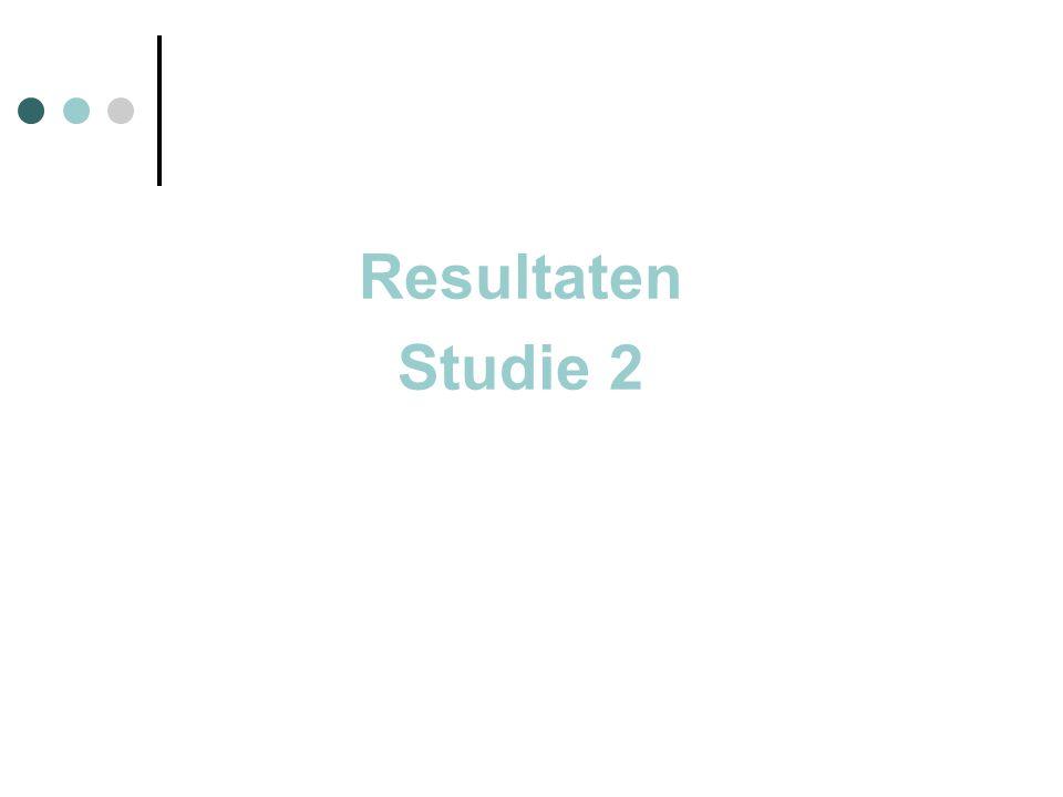 Resultaten Studie 2