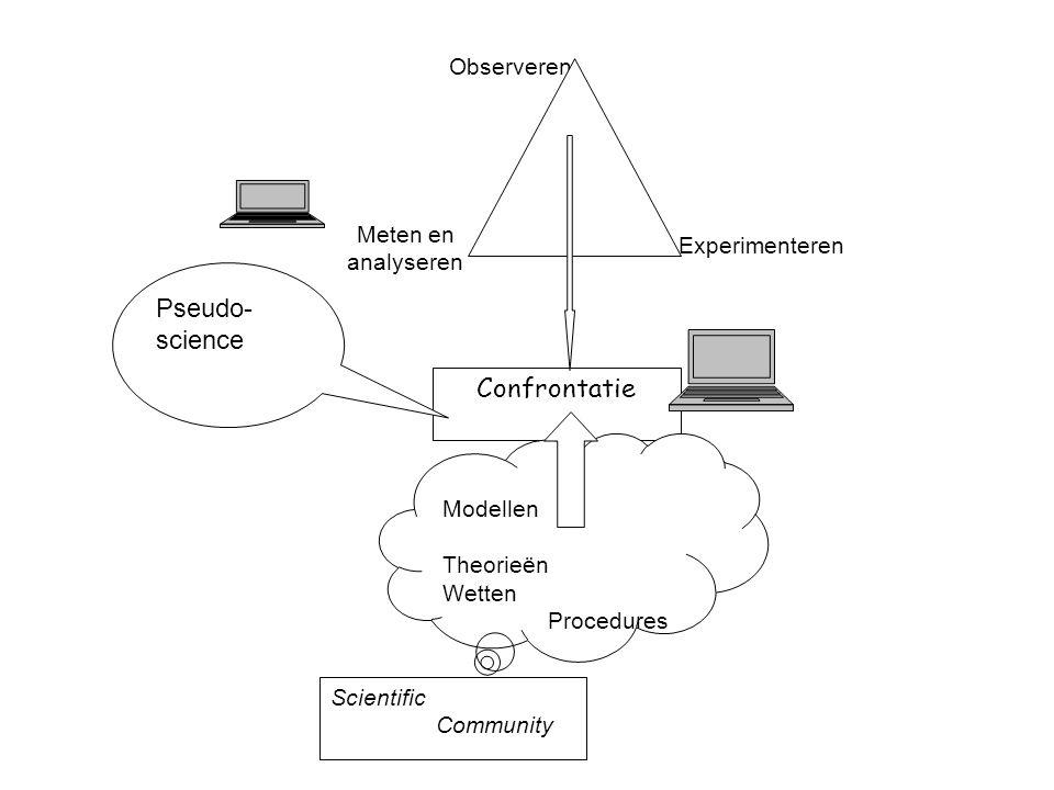 leerstof onderwerp methodologie leerlingen