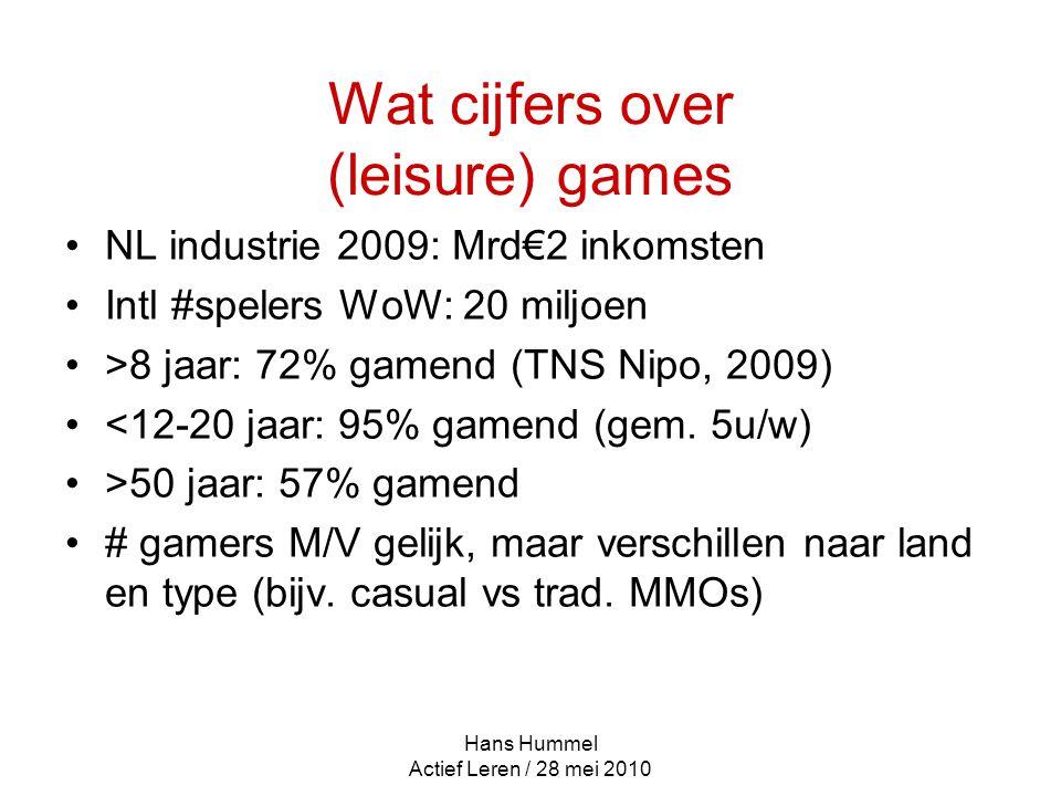 NL industrie 2009: Mrd€2 inkomsten Intl #spelers WoW: 20 miljoen >8 jaar: 72% gamend (TNS Nipo, 2009) <12-20 jaar: 95% gamend (gem.
