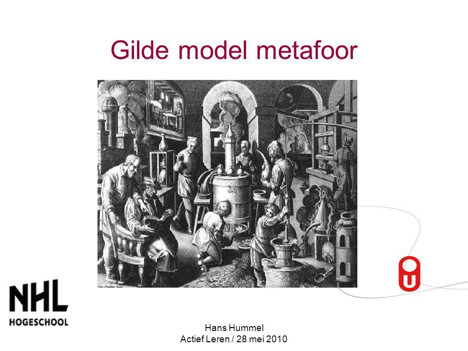 Hans Hummel Actief Leren / 28 mei 2010 Gilde model metafoor