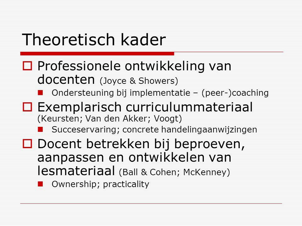 Theoretisch kader  Professionele ontwikkeling van docenten (Joyce & Showers) Ondersteuning bij implementatie – (peer-)coaching  Exemplarisch curriculummateriaal (Keursten; Van den Akker; Voogt) Succeservaring; concrete handelingaanwijzingen  Docent betrekken bij beproeven, aanpassen en ontwikkelen van lesmateriaal (Ball & Cohen; McKenney) Ownership; practicality