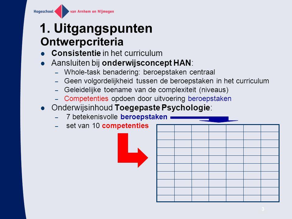 4 Beroepstaken-competentie matrix 2.