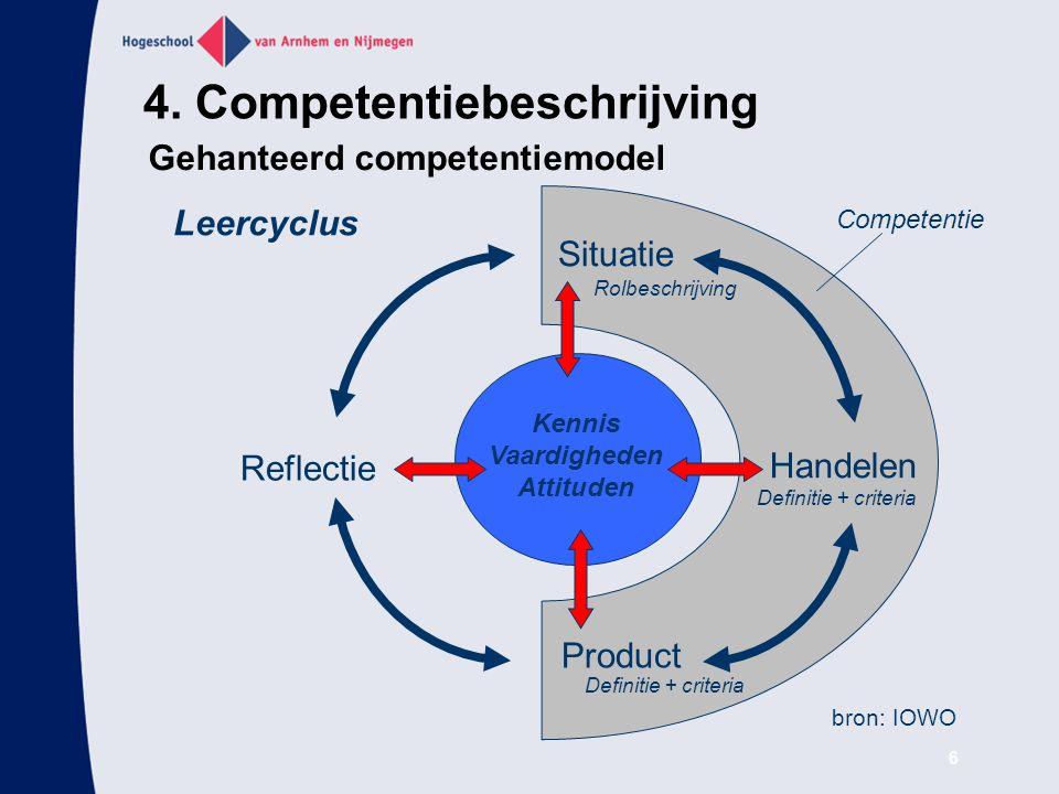 7 Herkomst complexiteitsfactoren 1.