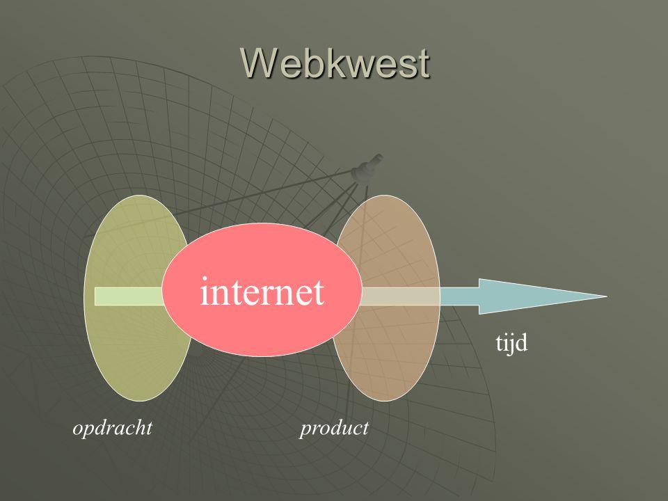 Webkwest internet tijd opdrachtproduct