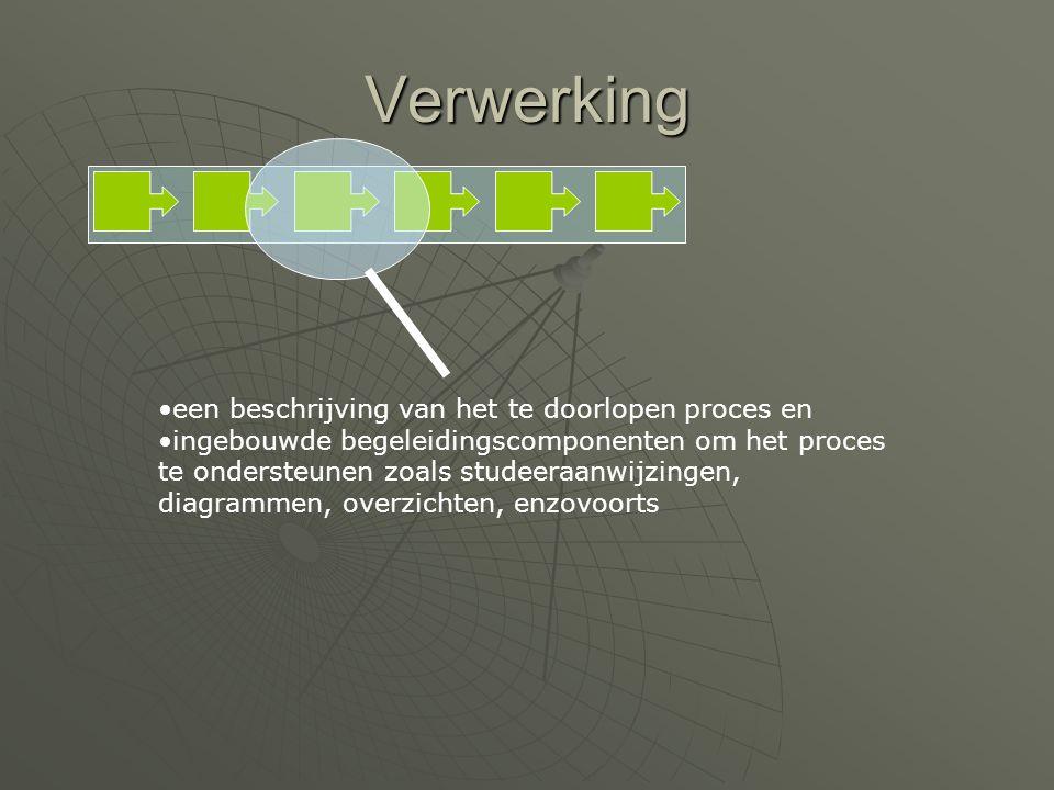Verwerking een beschrijving van het te doorlopen proces en ingebouwde begeleidingscomponenten om het proces te ondersteunen zoals studeeraanwijzingen, diagrammen, overzichten, enzovoorts