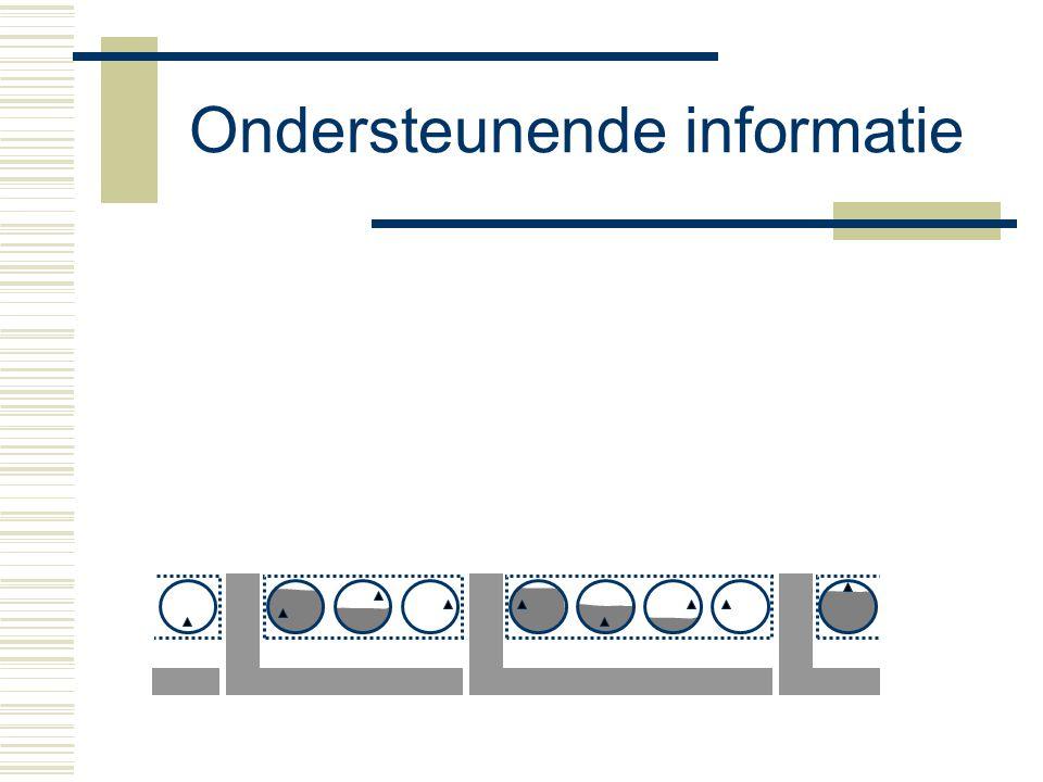 Procedurele informatie