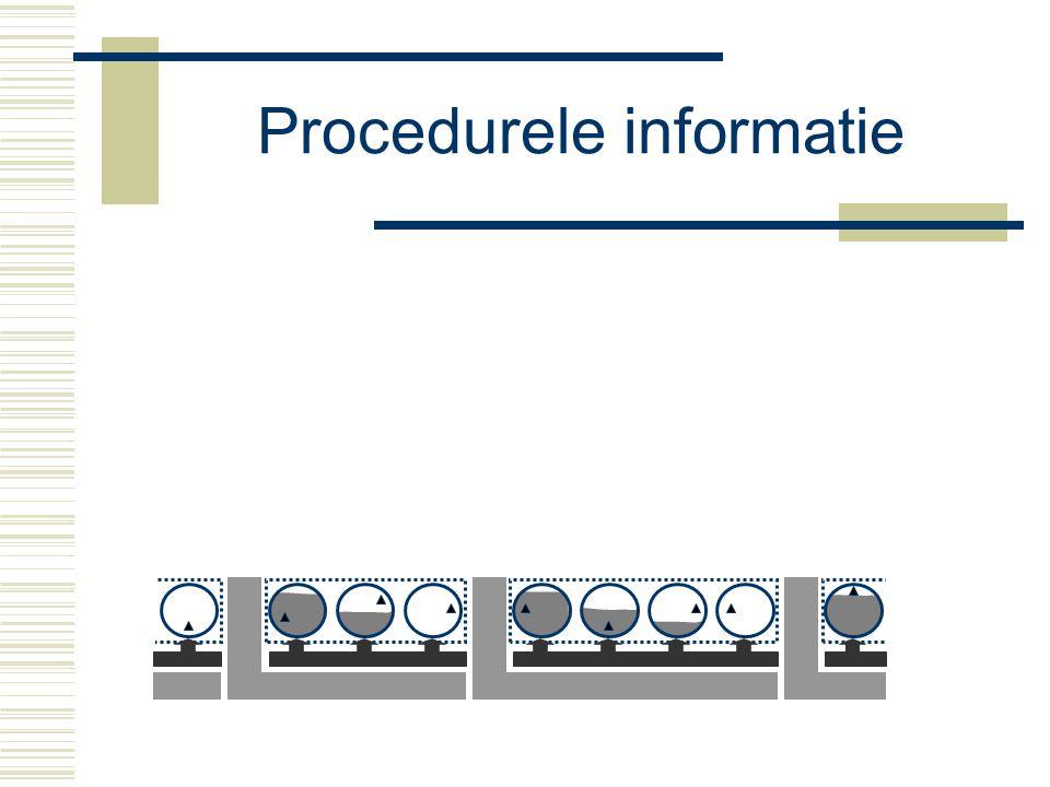 Probleemoplosaspecten  afhankelijk van de taak wordt de vaardigheid m.b.t.