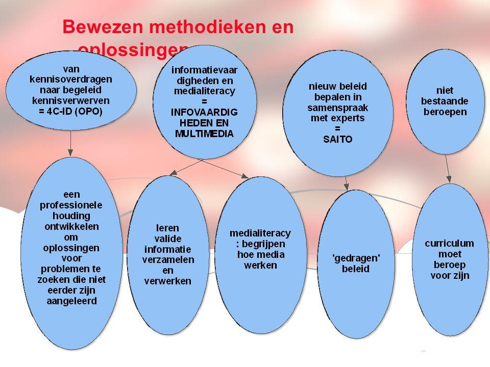 Visionen für die Betriebliche Weiterbildung page 10 Bewezen methodieken en oplossingen