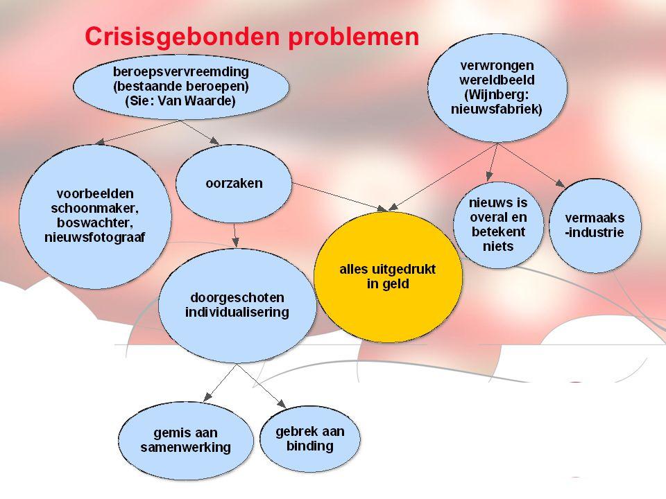 Visionen für die Betriebliche Weiterbildung page 12 Crisisgebonden problemen