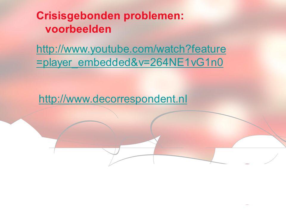 Visionen für die Betriebliche Weiterbildung page 13 Crisisgebonden problemen: voorbeelden http://www.decorrespondent.nl http://www.youtube.com/watch feature =player_embedded&v=264NE1vG1n0