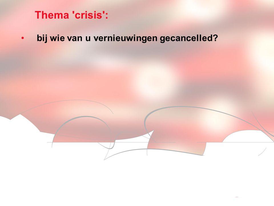 Visionen für die Betriebliche Weiterbildung page 3 Thema 'crisis': bij wie van u vernieuwingen gecancelled?