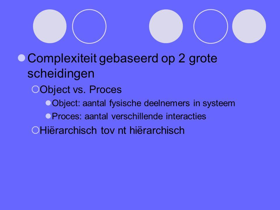 Complexiteit gebaseerd op 2 grote scheidingen  Object vs.