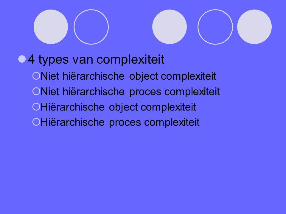 4 types van complexiteit  Niet hiërarchische object complexiteit  Niet hiërarchische proces complexiteit  Hiërarchische object complexiteit  Hiërarchische proces complexiteit