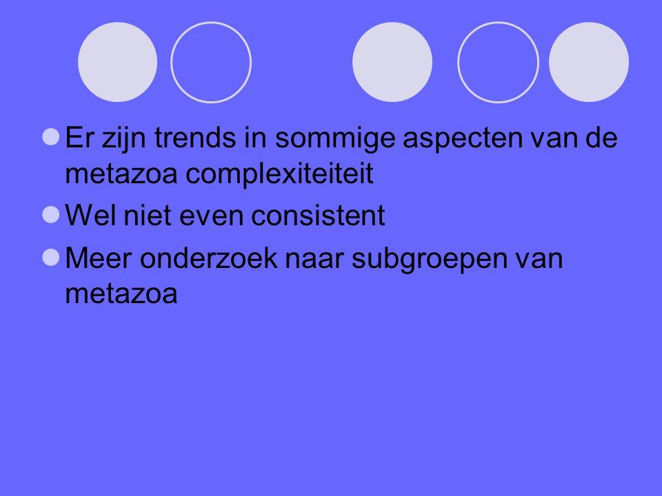 Er zijn trends in sommige aspecten van de metazoa complexiteiteit Wel niet even consistent Meer onderzoek naar subgroepen van metazoa