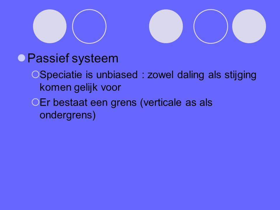 Passief systeem  Speciatie is unbiased : zowel daling als stijging komen gelijk voor  Er bestaat een grens (verticale as als ondergrens)