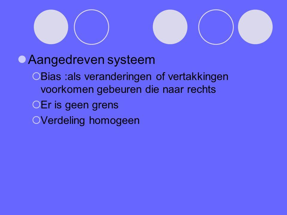 Aangedreven systeem  Bias :als veranderingen of vertakkingen voorkomen gebeuren die naar rechts  Er is geen grens  Verdeling homogeen