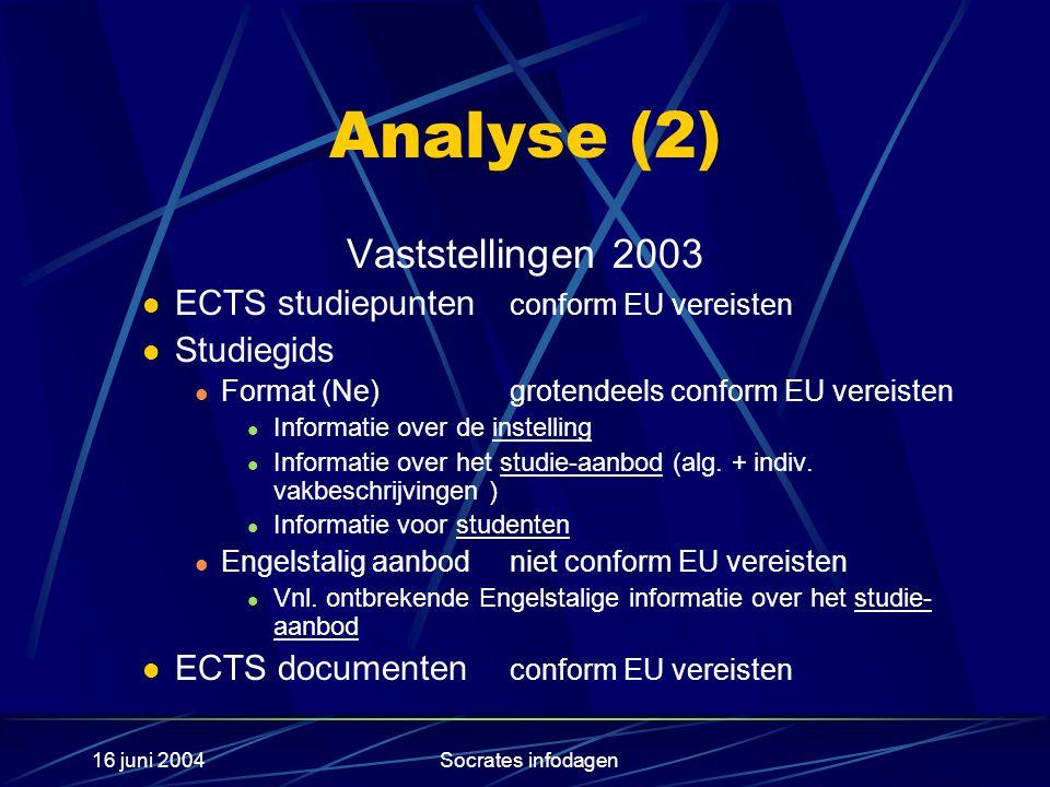 16 juni 2004Socrates infodagen Analyse (2) Vaststellingen 2003 ECTS studiepunten conform EU vereisten Studiegids Format (Ne)grotendeels conform EU vereisten Informatie over de instelling Informatie over het studie-aanbod (alg.