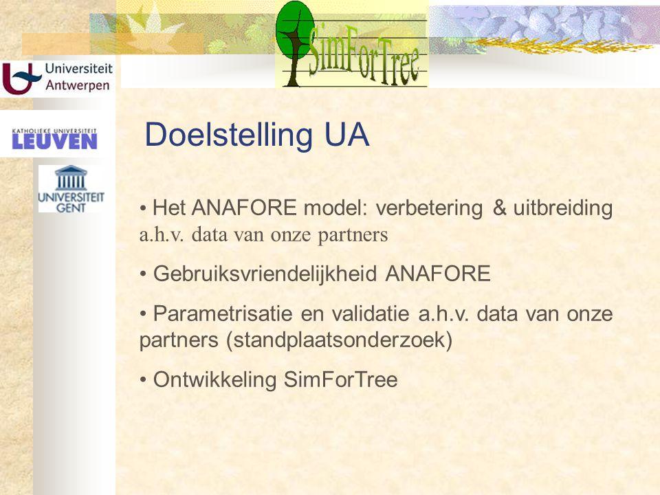Doelstelling UA Het ANAFORE model: verbetering & uitbreiding a.h.v.