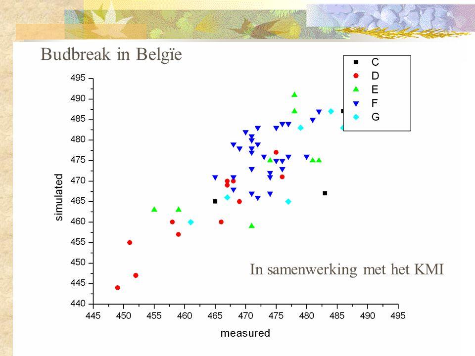 Budbreak in Belgïe In samenwerking met het KMI