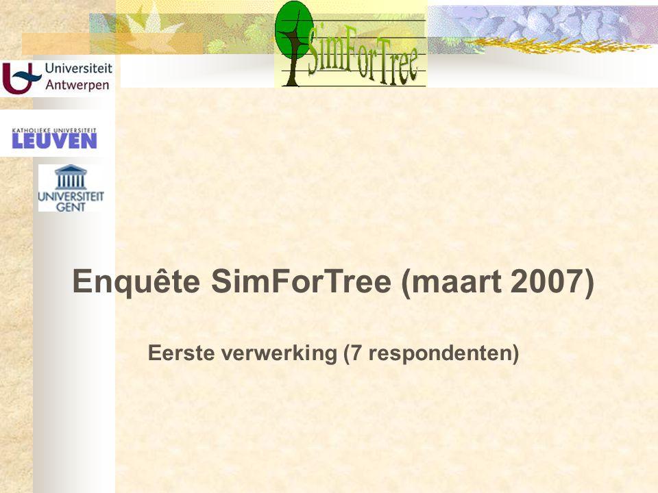 Enquête SimForTree (maart 2007) Eerste verwerking (7 respondenten)