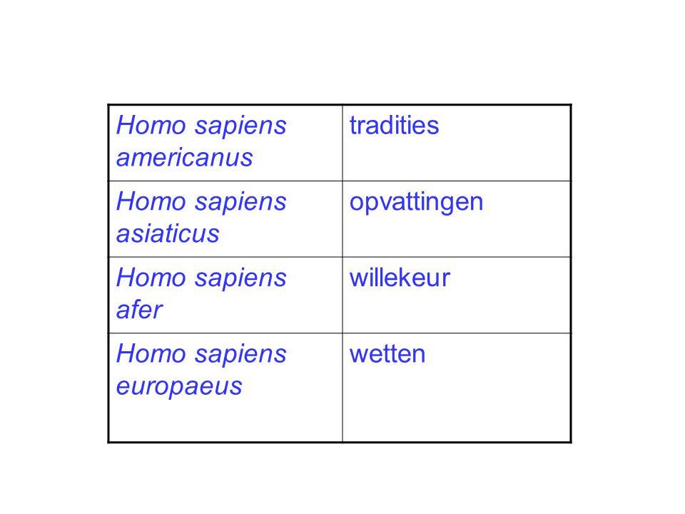 Homo sapiens americanus tradities Homo sapiens asiaticus opvattingen Homo sapiens afer willekeur Homo sapiens europaeus wetten