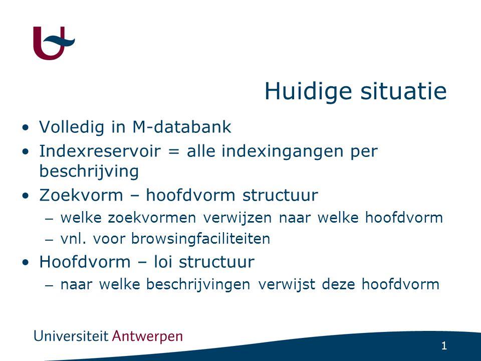 1 Huidige situatie Volledig in M-databank Indexreservoir = alle indexingangen per beschrijving Zoekvorm – hoofdvorm structuur – welke zoekvormen verwi