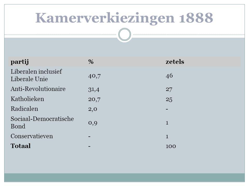 Kamerverkiezingen 1888 partij%zetels Liberalen inclusief Liberale Unie 40,746 Anti-Revolutionaire31,427 Katholieken20,725 Radicalen2,0- Sociaal-Democr
