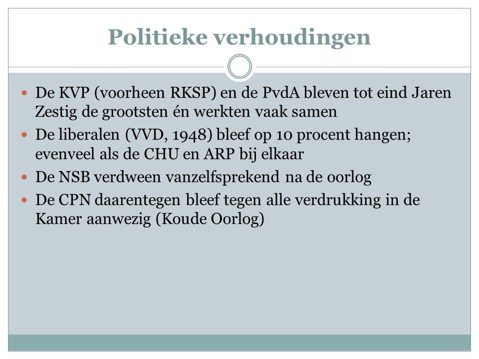 Politieke verhoudingen De KVP (voorheen RKSP) en de PvdA bleven tot eind Jaren Zestig de grootsten én werkten vaak samen De liberalen (VVD, 1948) blee