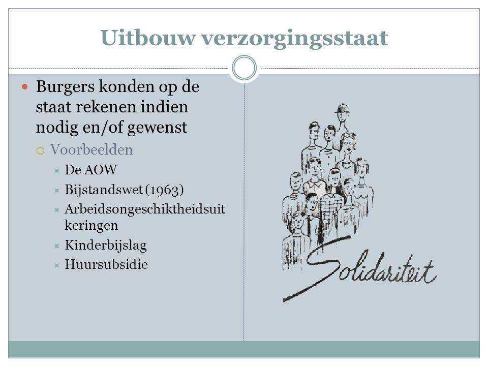Uitbouw verzorgingsstaat Burgers konden op de staat rekenen indien nodig en/of gewenst  Voorbeelden  De AOW  Bijstandswet (1963)  Arbeidsongeschik