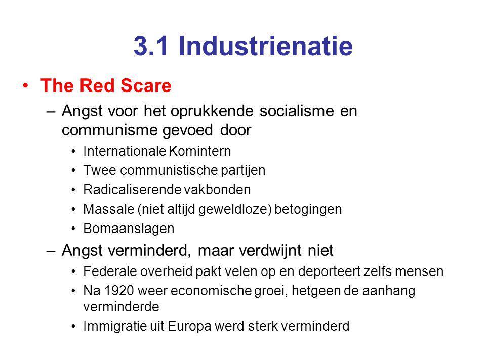 3.1 Industrienatie The Red Scare –Angst voor het oprukkende socialisme en communisme gevoed door Internationale Komintern Twee communistische partijen