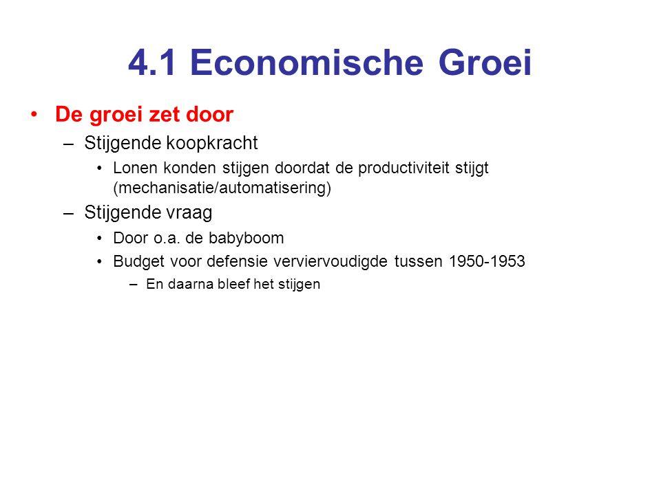 4.1 Economische Groei De groei zet door –Stijgende koopkracht Lonen konden stijgen doordat de productiviteit stijgt (mechanisatie/automatisering) –Stijgende vraag Door o.a.