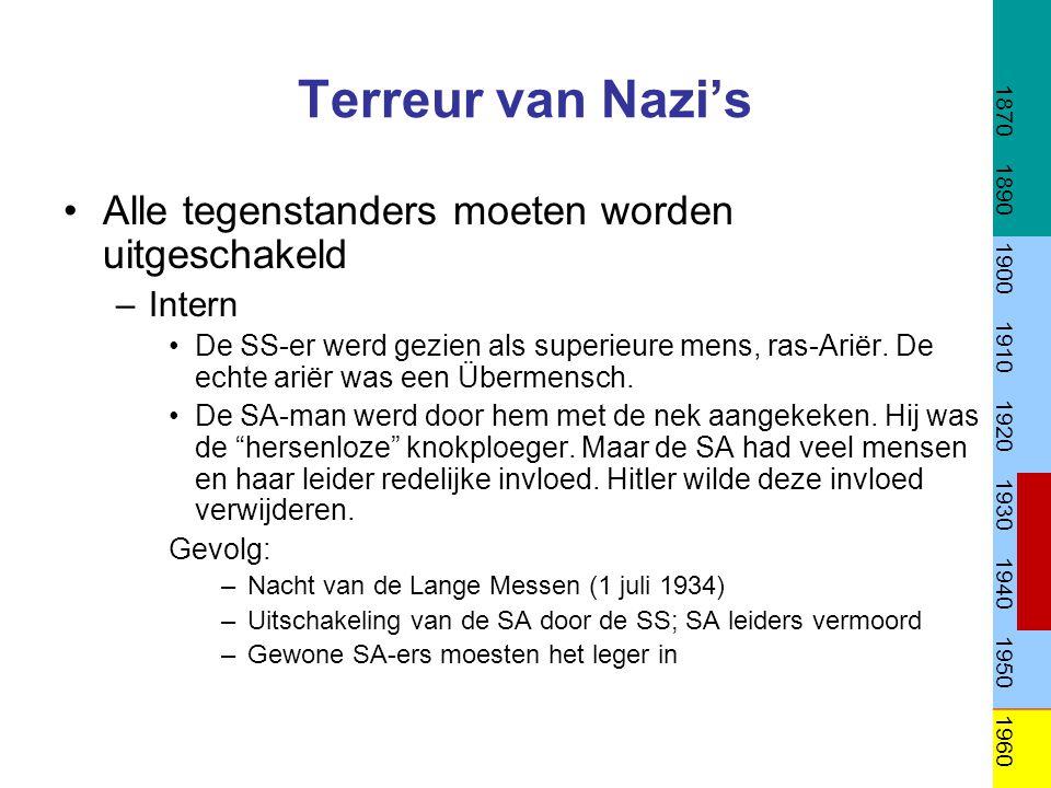 Terreur van Nazi's Alle tegenstanders moeten worden uitgeschakeld –Intern De SS-er werd gezien als superieure mens, ras-Ariër.