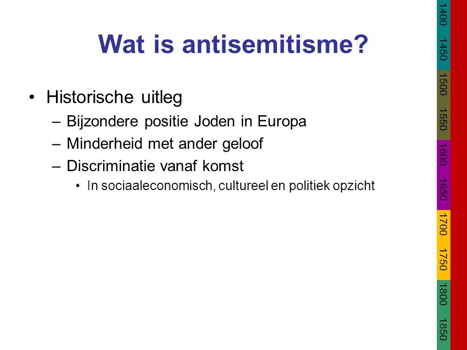 Wat is antisemitisme.
