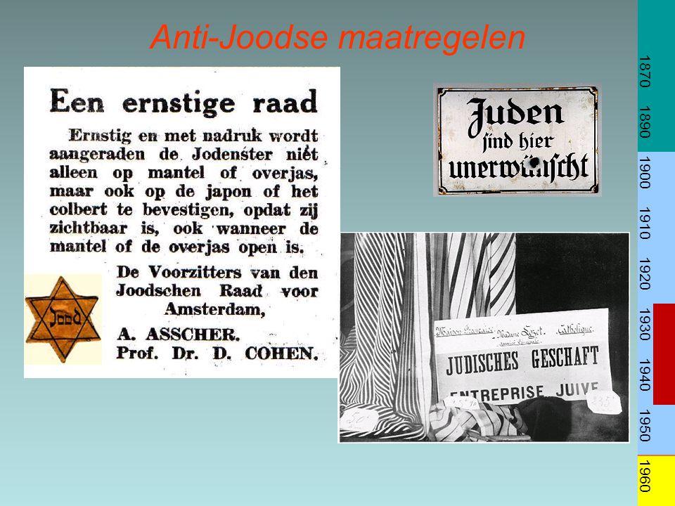 Anti-Joodse maatregelen 1870 1890 1900 1910 1920 1930 1940 1950 1960