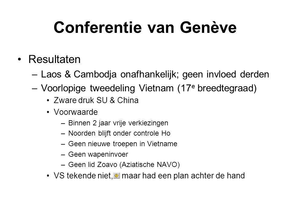 Conferentie van Genève Resultaten –Laos & Cambodja onafhankelijk; geen invloed derden –Voorlopige tweedeling Vietnam (17 e breedtegraad) Zware druk SU