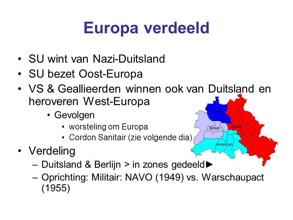 Europa verdeeld SU wint van Nazi-Duitsland SU bezet Oost-Europa VS & Geallieerden winnen ook van Duitsland en heroveren West-Europa Gevolgen worsteling om Europa Cordon Sanitair (zie volgende dia) Verdeling –Duitsland & Berlijn > in zones gedeeld► –Oprichting: Militair: NAVO (1949) vs.